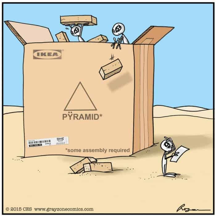 pyramid ikea meme