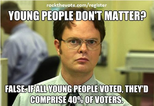 voting young people meme